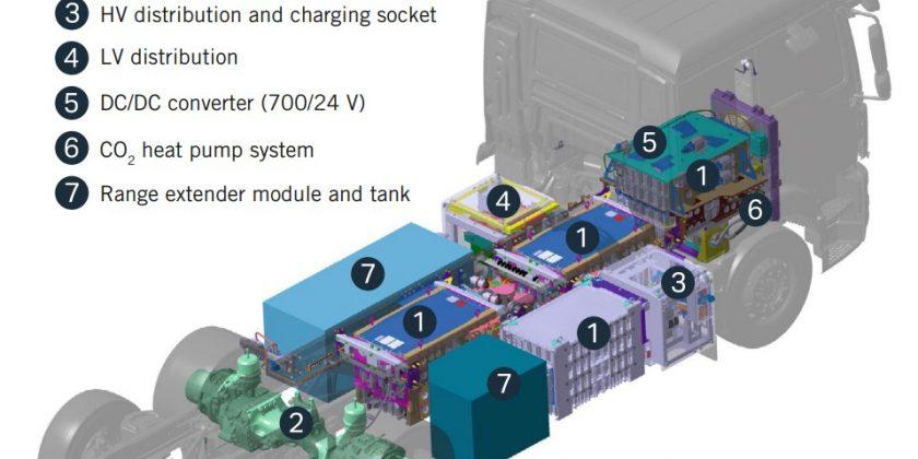 Couplage GNV-Electrique sur les poids-lourds