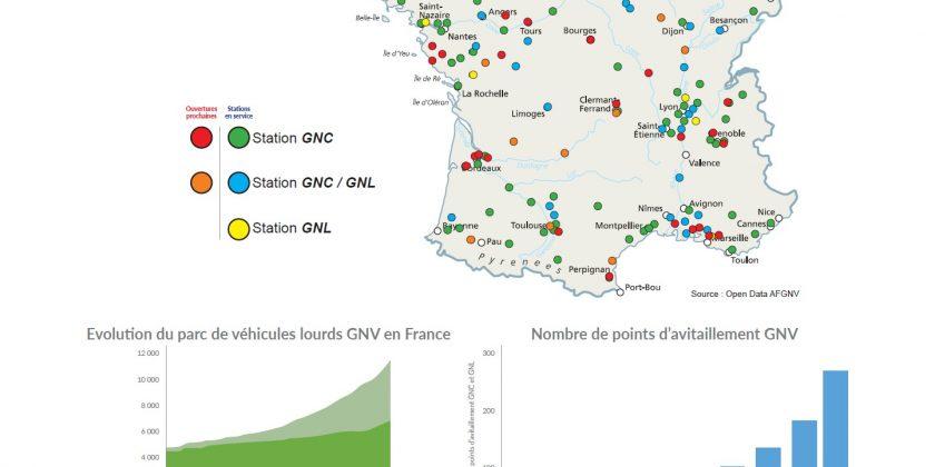 SITL 2021 : Et si nous parlions réseau d'avitaillement GNV/bioGNV ?